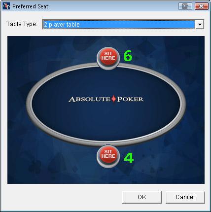 Ub poker stats