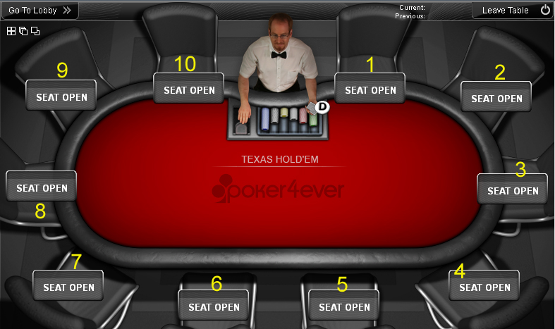 Poker seat positions